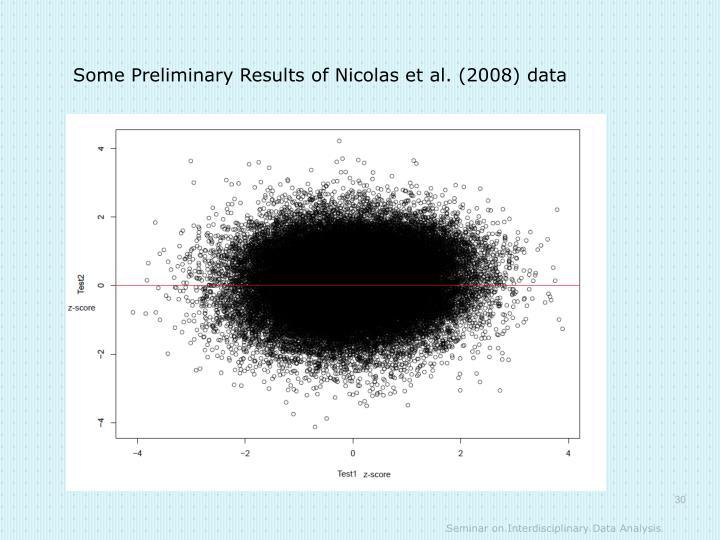 Some Preliminary Results of Nicolas et al. (2008) data