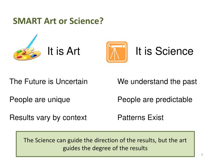 SMART Art or Science?