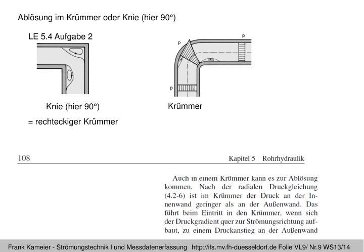Ablösung im Krümmer oder Knie (hier 90°)