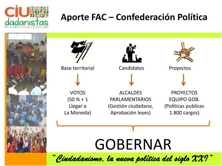 Aporte FAC – Confederación Política