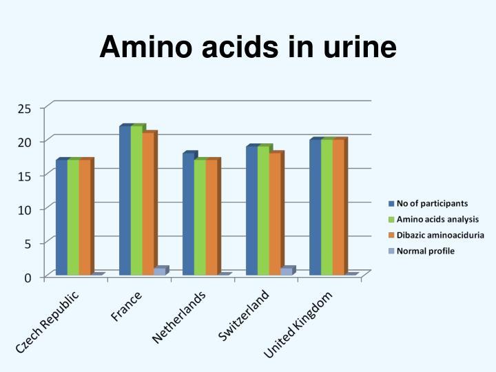 Amino acids in urine
