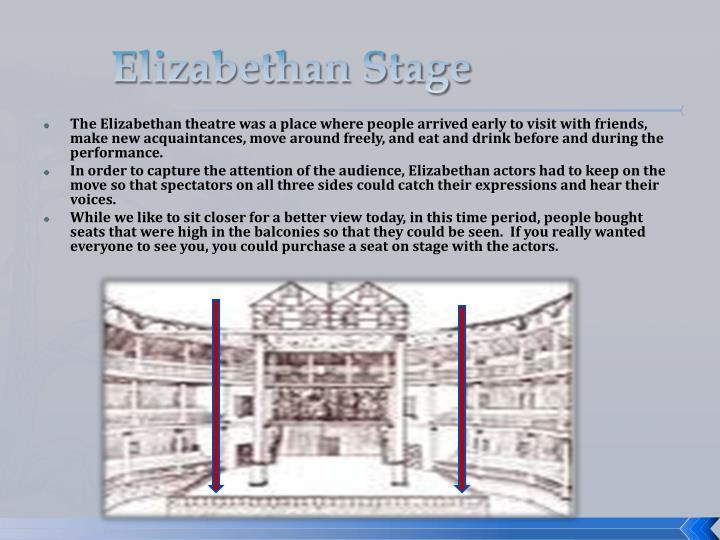 Elizabethan Stage