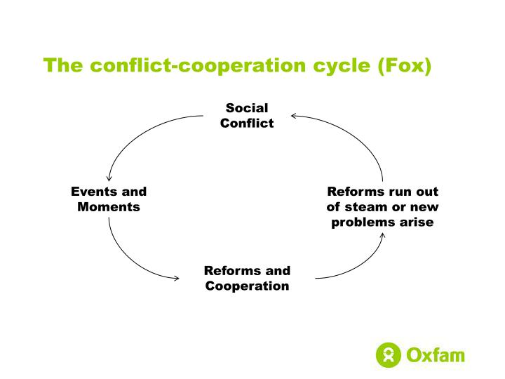 The conflict-cooperation