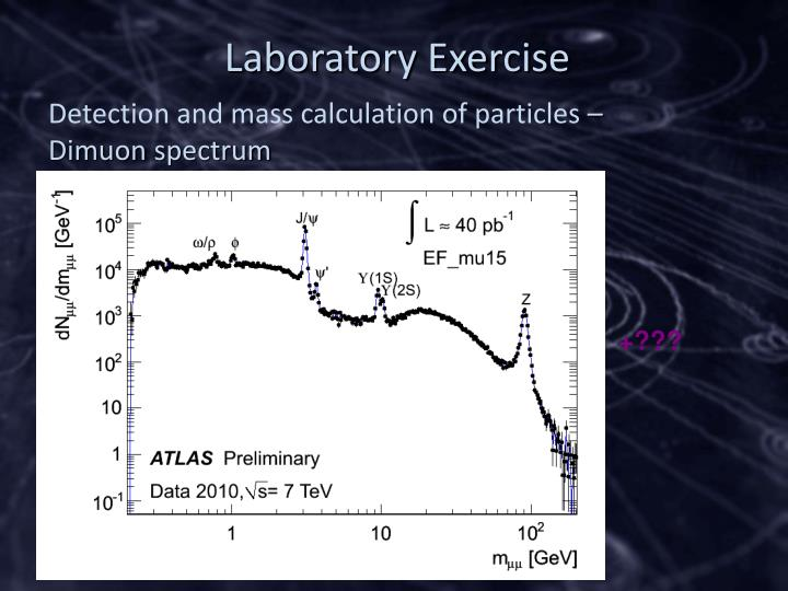 Detection and mass calculation of particles