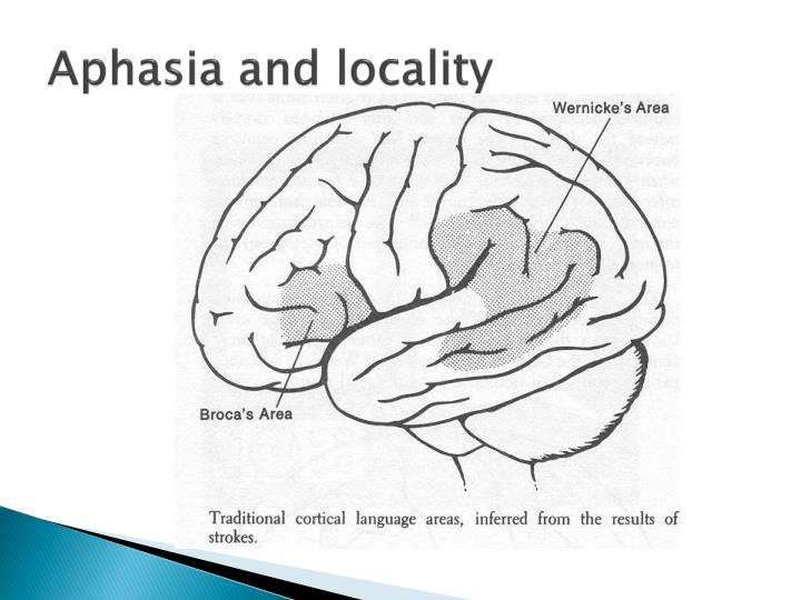 Aphasia and locality