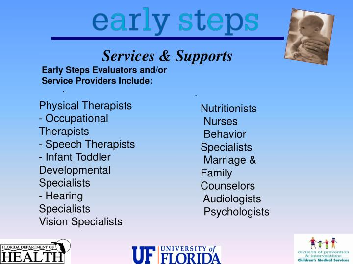 Services & Supports