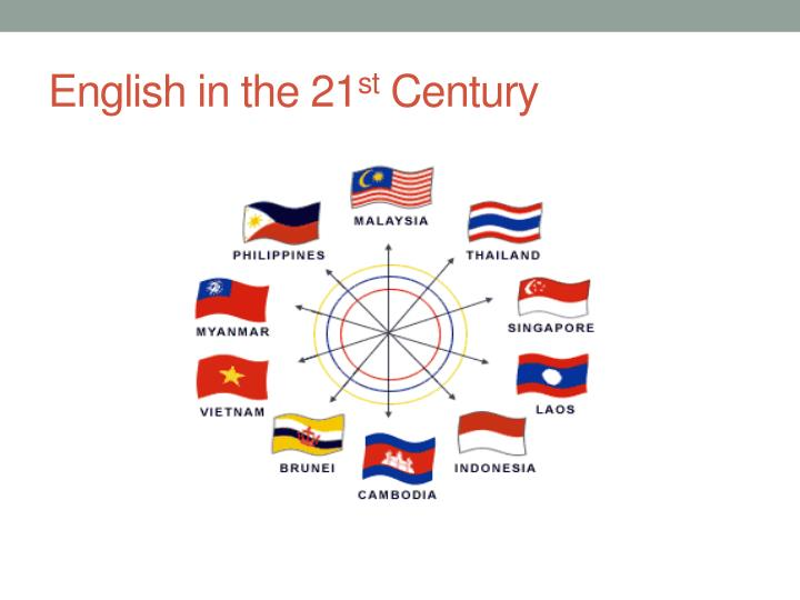 English in the 21