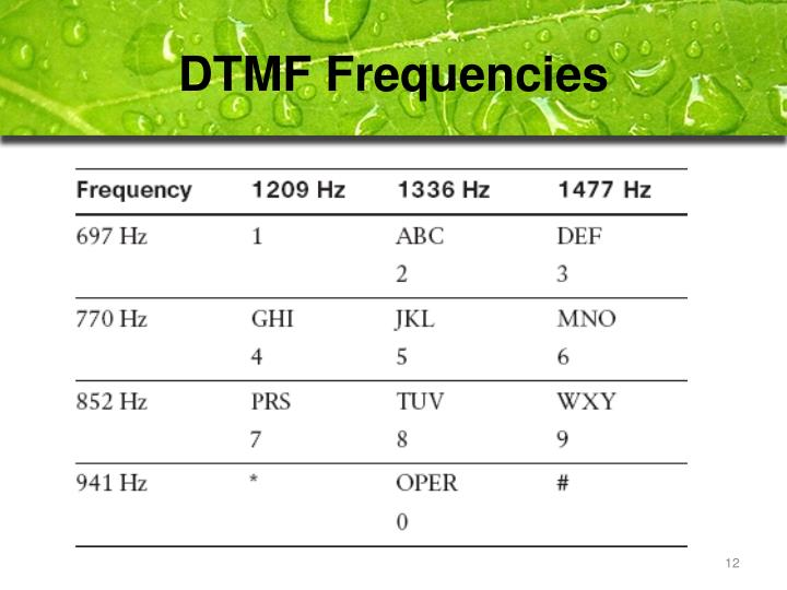 DTMF Frequencies