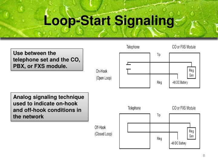 Loop-Start Signaling