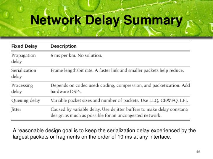 Network Delay Summary
