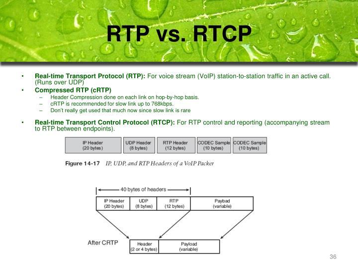 RTP vs. RTCP