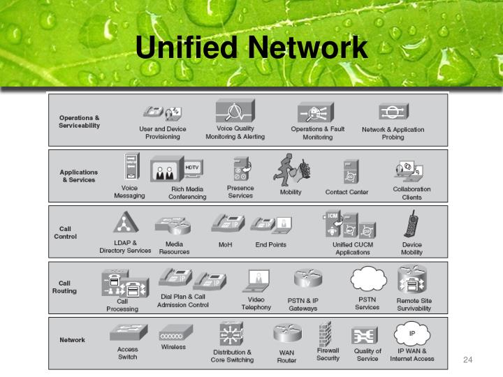 Unified Network