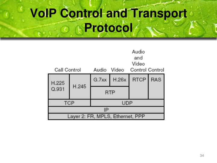 VoIP Control and Transport Protocol