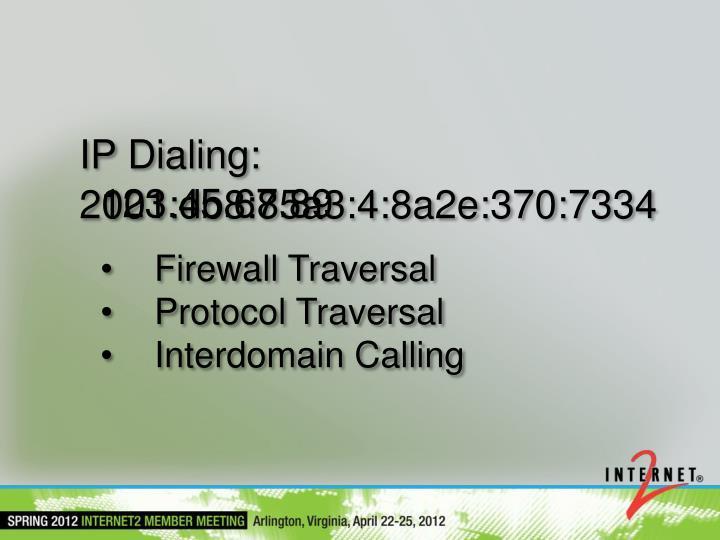 IP Dialing:
