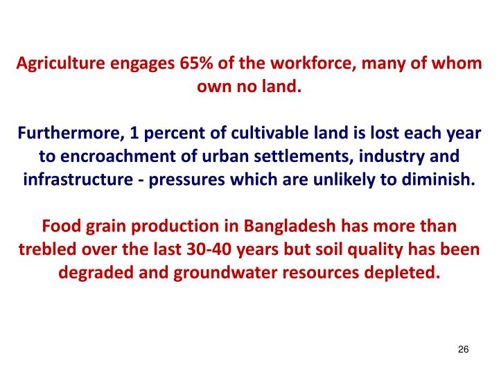 Agriculture engages 65% of the workforce, many of whom own no land.