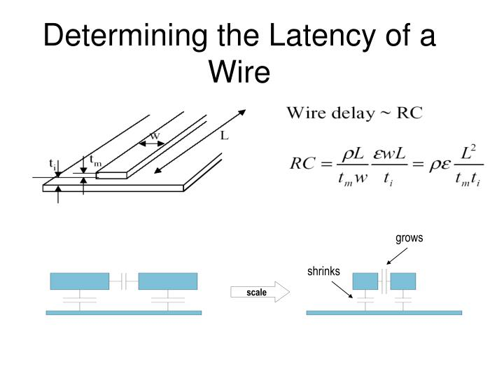 Determining the Latency of a Wire