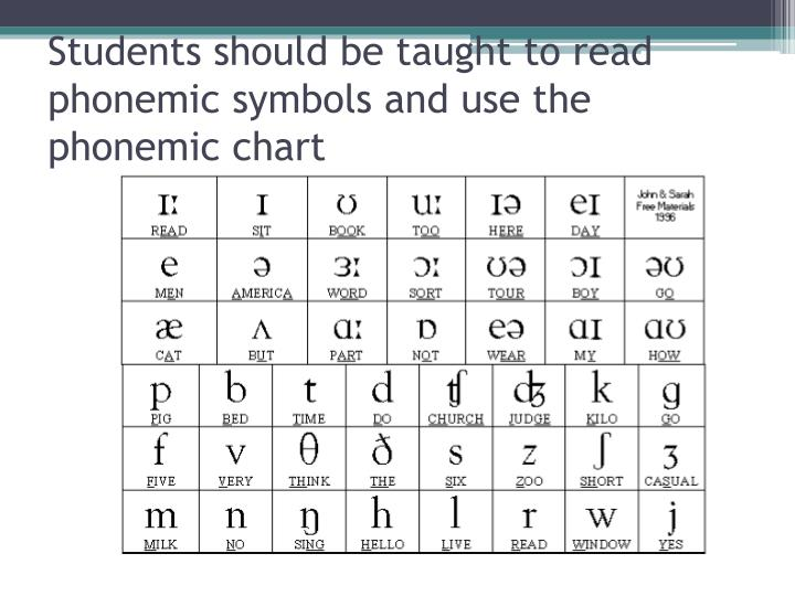 Students should be taught to read phonemic symbols and use the phonemic chart