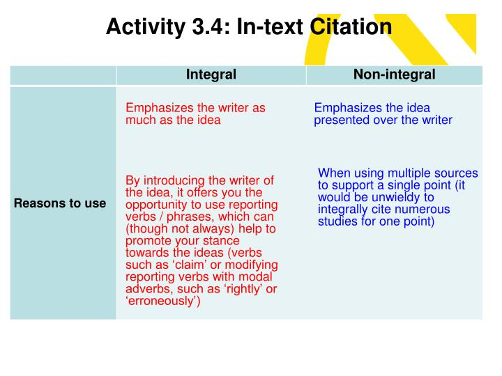 Activity 3.4: In-text Citation