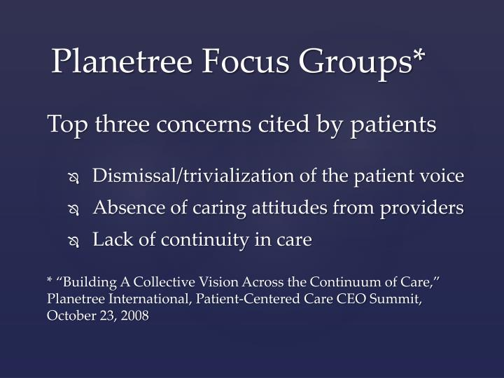Top three concerns cited by patients