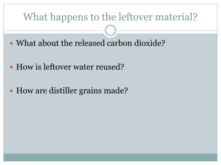 What happens to the leftover material?