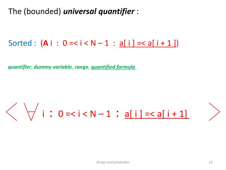 The (bounded)
