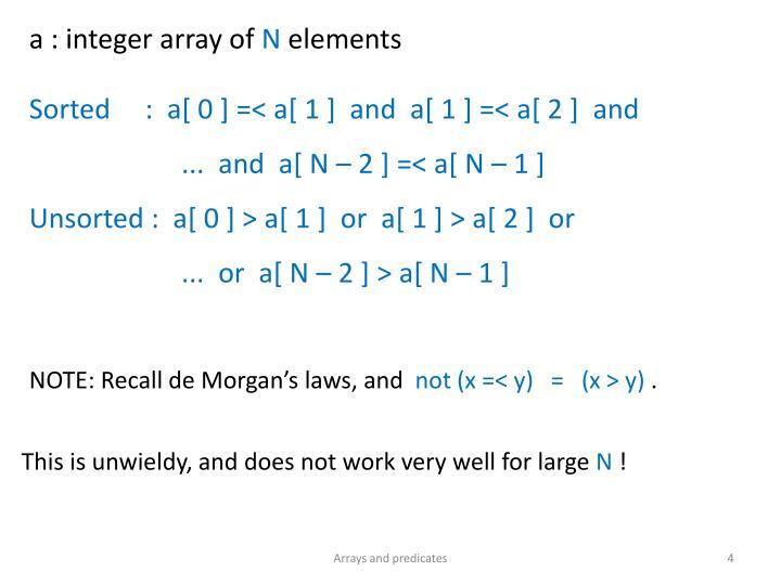 a : integer array of