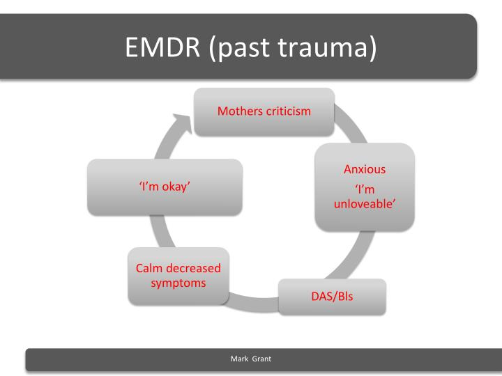 EMDR (past trauma)