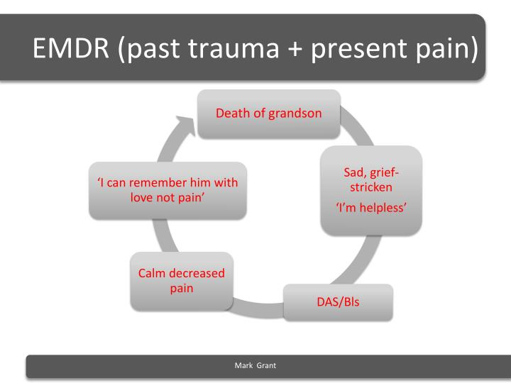 EMDR (past trauma + present pain)
