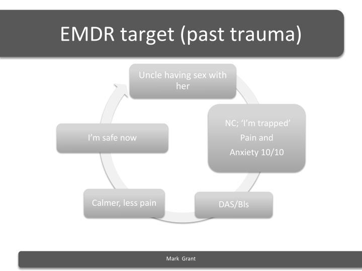 EMDR target (past trauma)