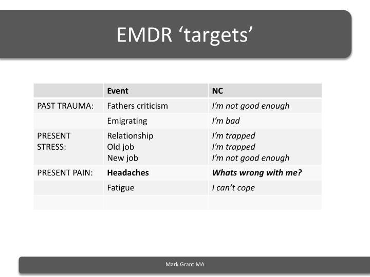 EMDR 'targets'