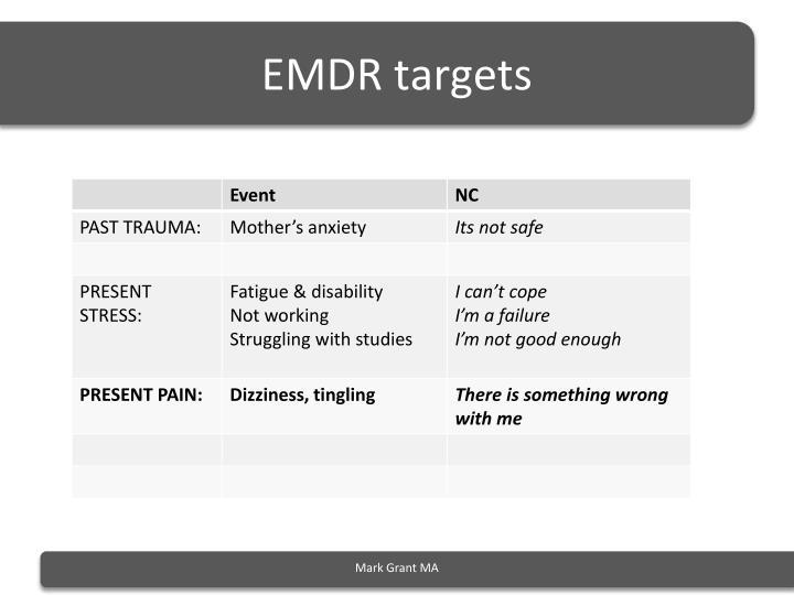 EMDR targets