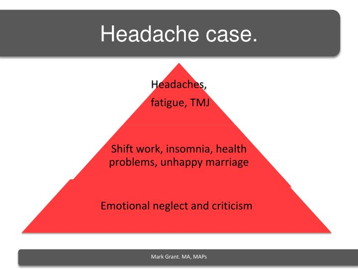 Headache case.