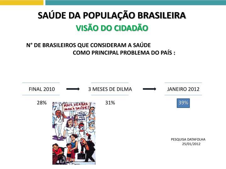 SAÚDE DA POPULAÇÃO BRASILEIRA