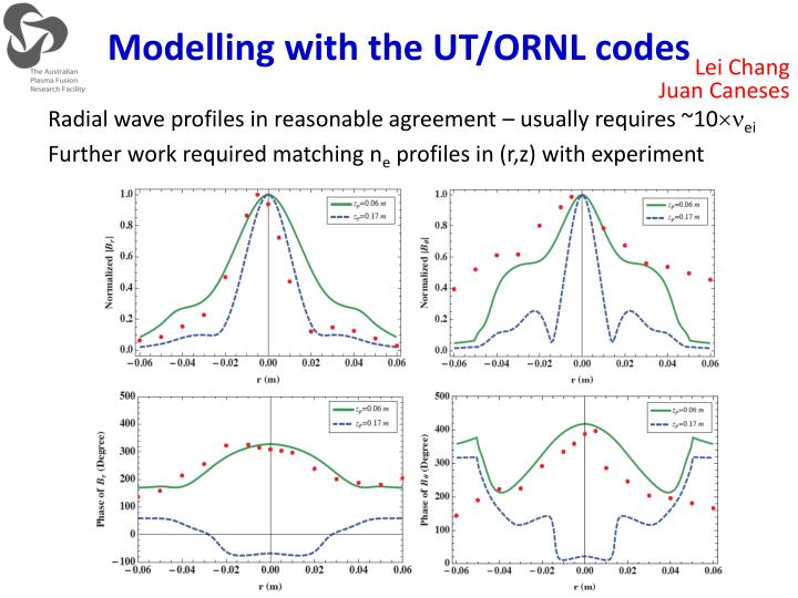 Modelling with the UT/ORNL codes