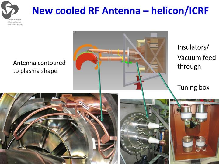 New cooled RF Antenna – helicon/ICRF