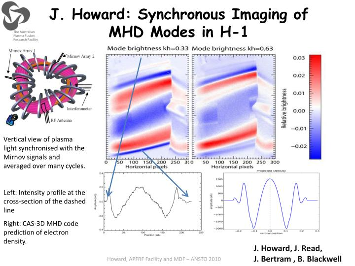 J. Howard: Synchronous Imaging of MHD Modes in H-1
