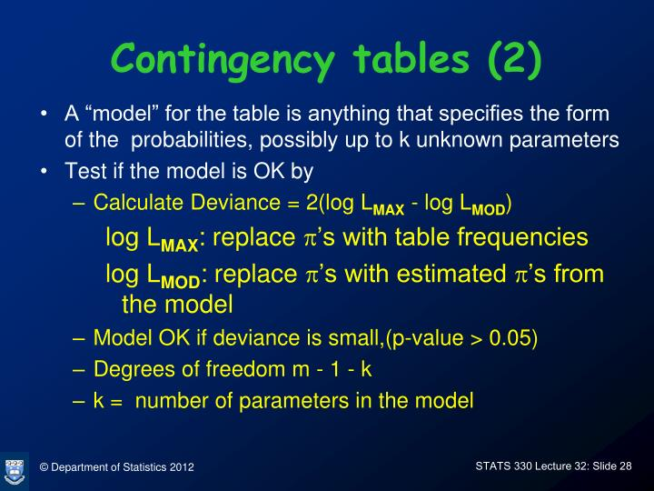 Contingency tables (2)
