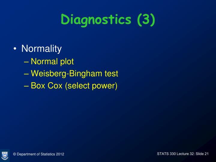 Diagnostics (3)