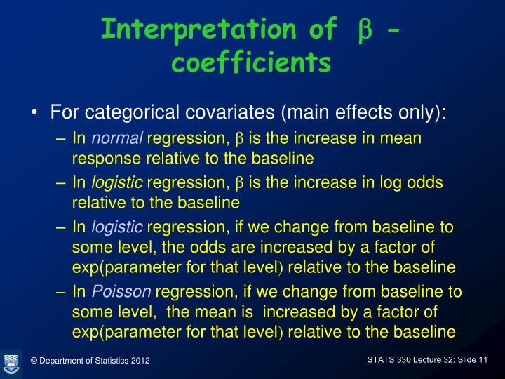 Interpretation of