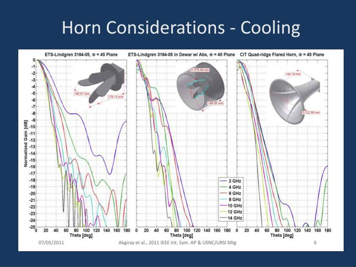 Horn Considerations - Cooling