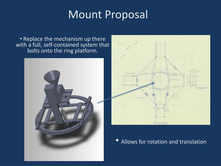 Mount Proposal