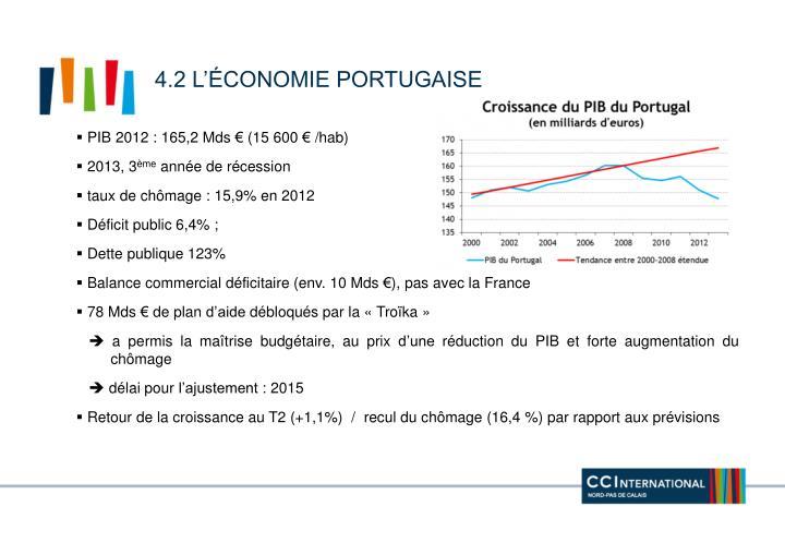 4.2 L'économie portugaise