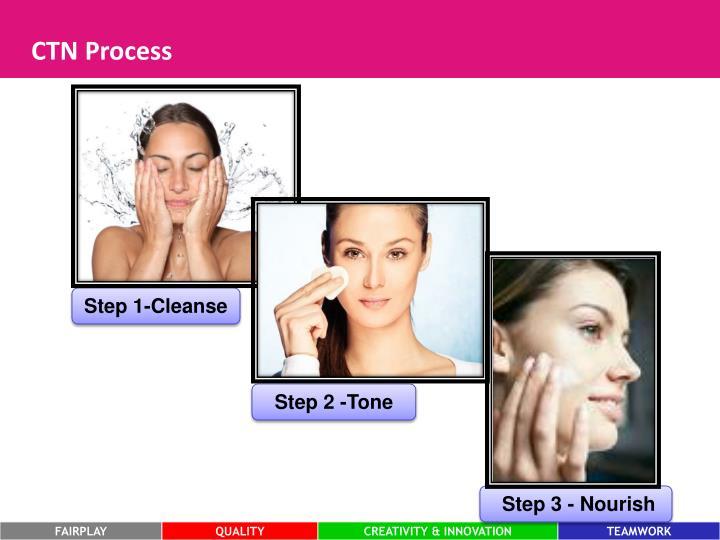 CTN Process