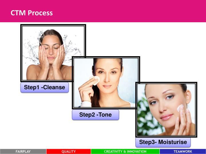 CTM Process