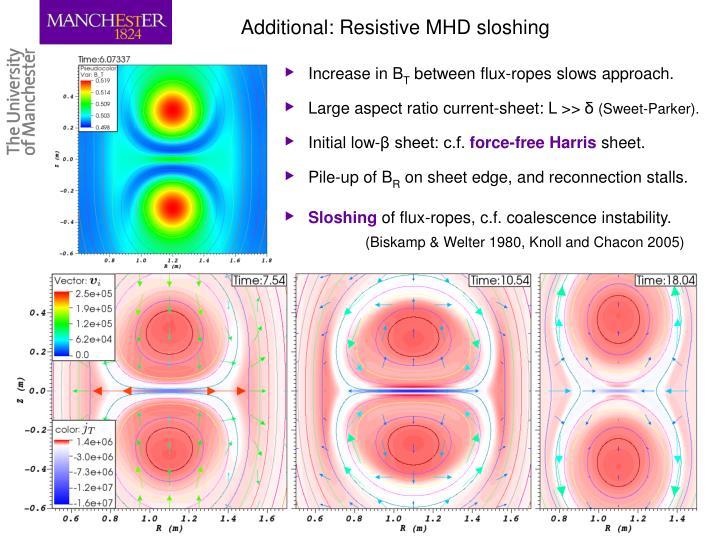 Additional: Resistive MHD sloshing