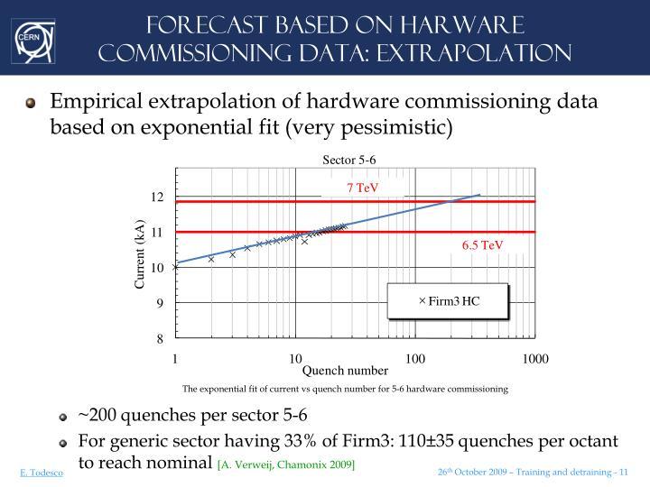 FORECAST BASED ON HARWARE COMMISSIONING DATA: EXTRAPOLATION