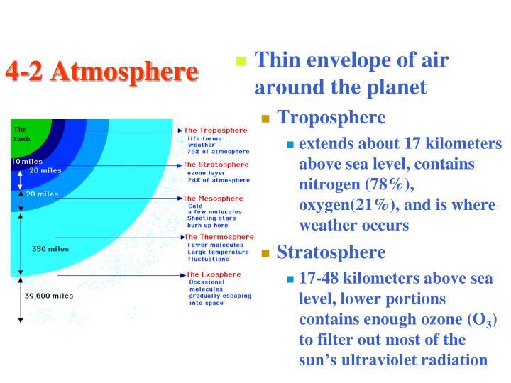 4-2 Atmosphere
