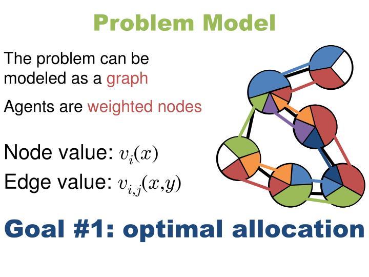 Problem Model