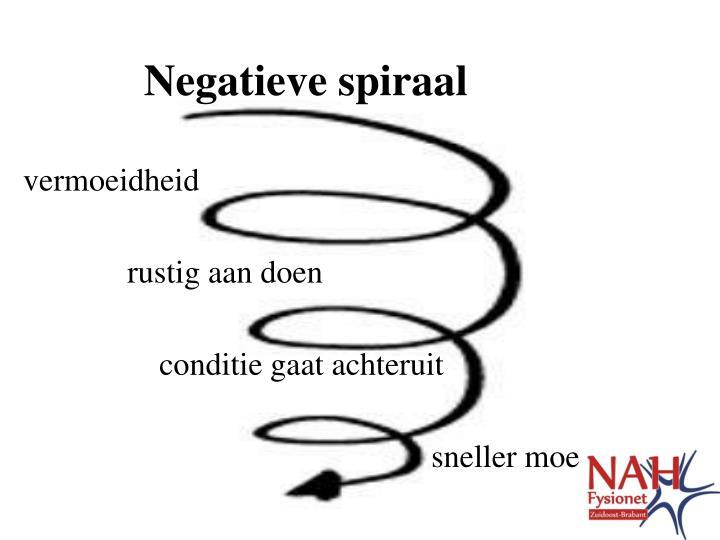 Negatieve spiraal