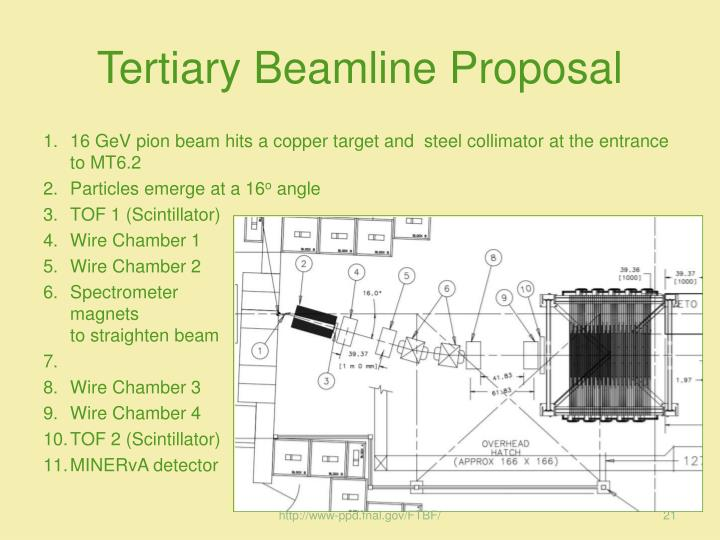 Tertiary Beamline Proposal